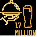1.7 million bar and restaurant jobs