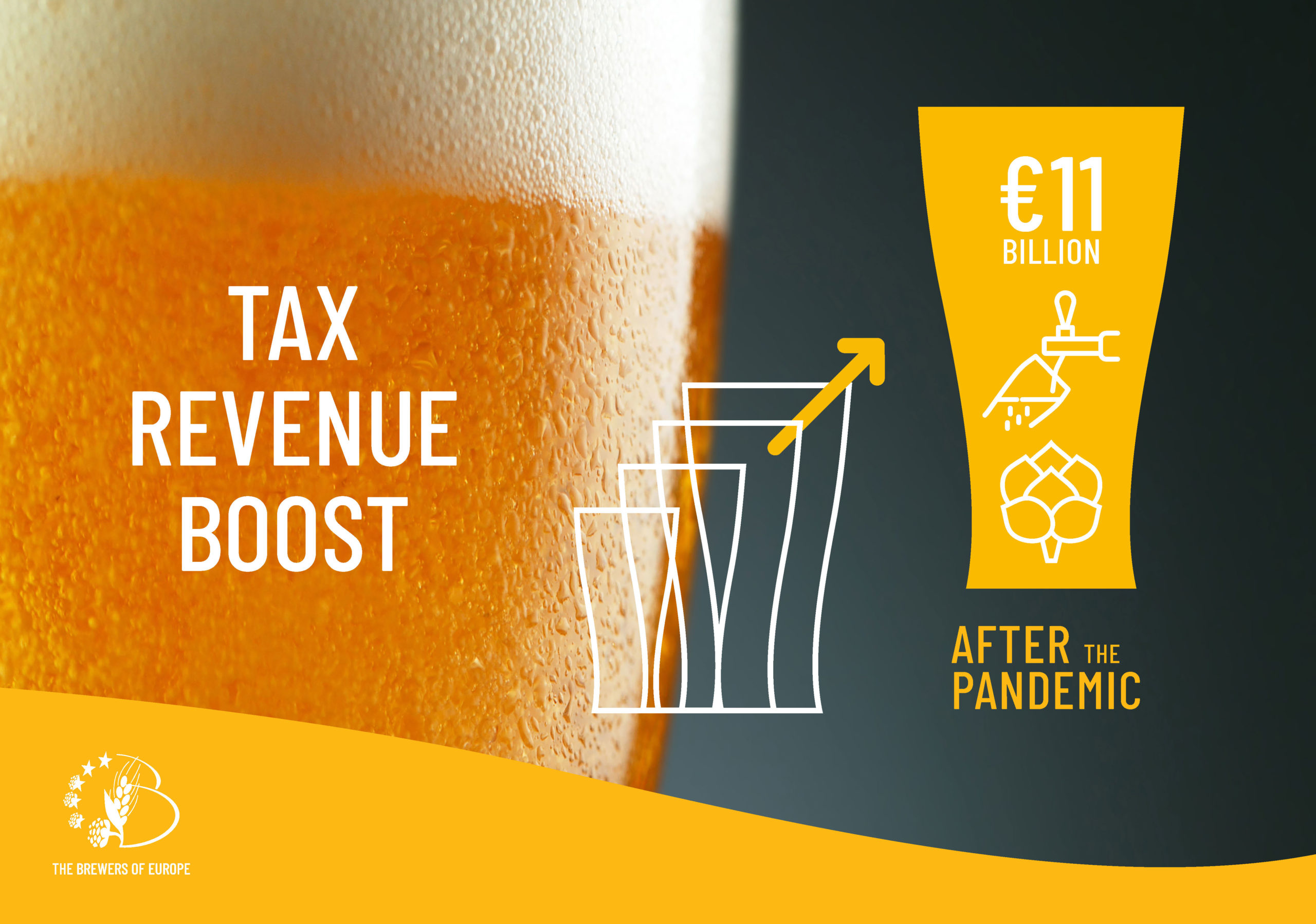 €11 billion in extra government tax revenues can be collected to help kick-start the economy if beer hospitality can get back to pre-Covid levels